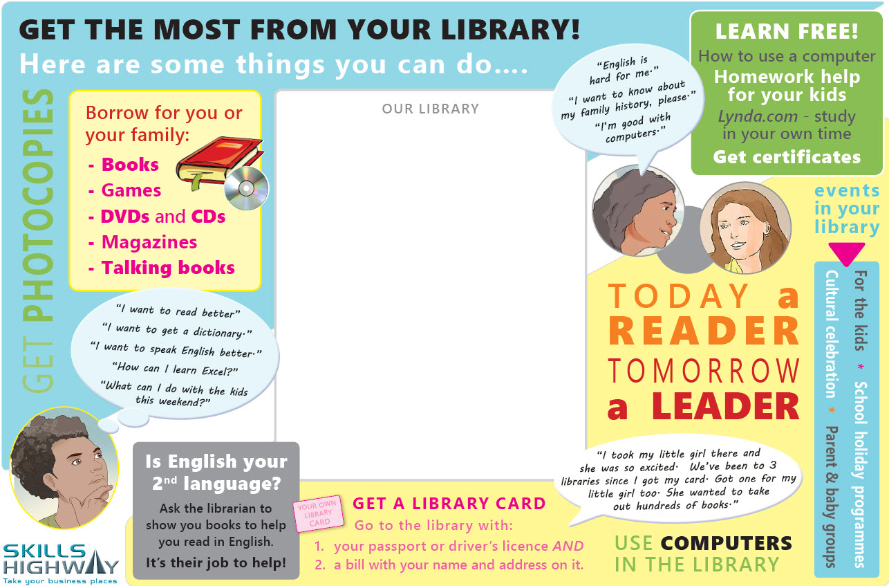 Libraries workplace poster